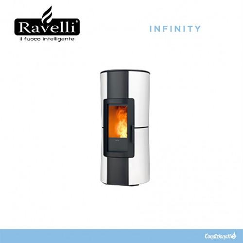 Ravelli Infinity