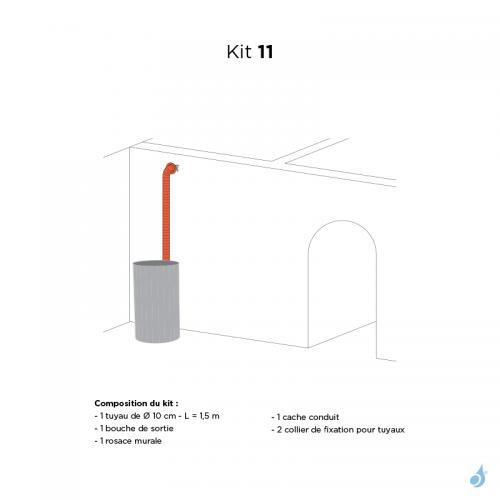 EDILKAMIN Kit 11 kit pour canaliser l'air chaud