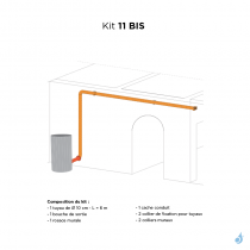 EDILKAMIN Kit 11 Bis kit pour canaliser l'air chaud