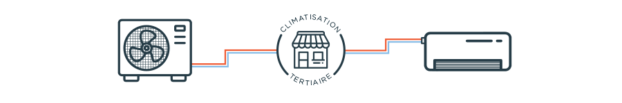 Climatisation COMMERCIAL TERTIAIRE